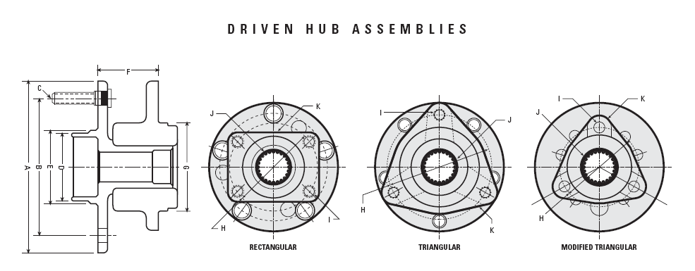 Diagrams of Driven Hub Assemblies
